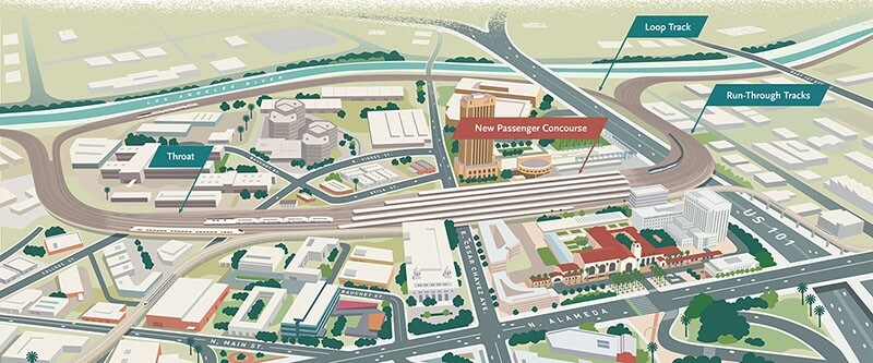 A rendering of Los Angeles Union Station following the completion of the LINK US project